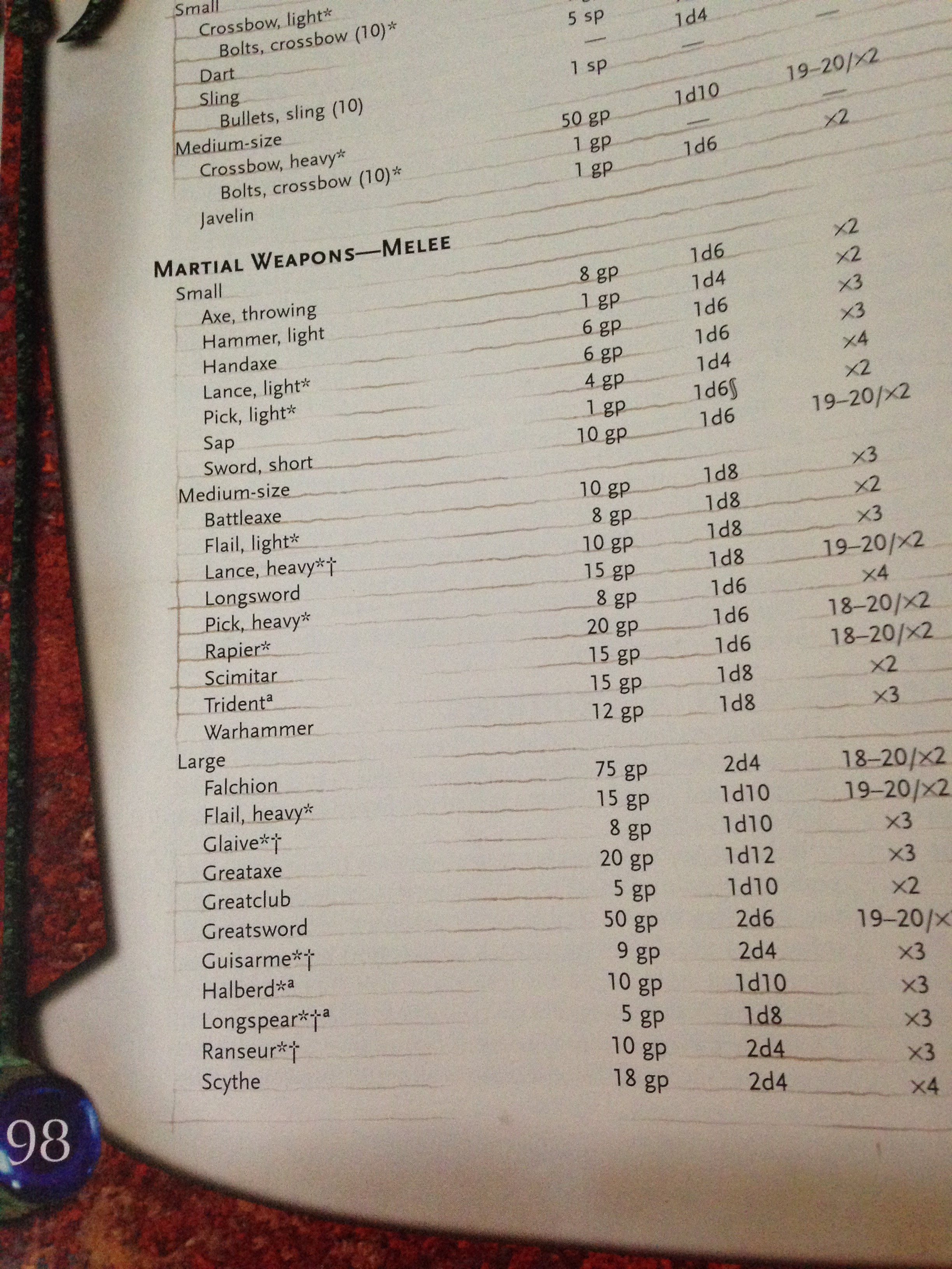 Accuracy in Dungeons & Dragons Combat: Hit Points
